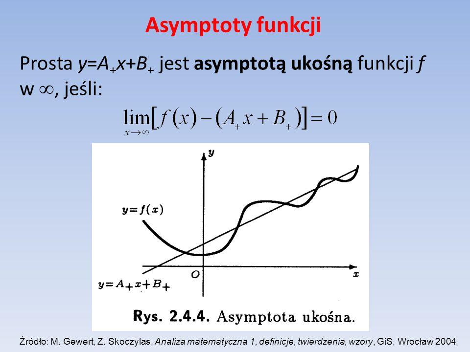 Asymptoty funkcji Prosta y=A + x+B + jest asymptotą ukośną funkcji f w, jeśli: Źródło: M. Gewert, Z. Skoczylas, Analiza matematyczna 1, definicje, twi