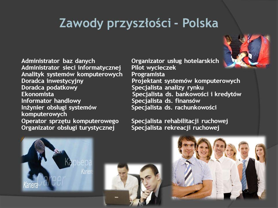 Zawody przyszłości - Polska Administrator baz danych Organizator usług hotelarskich Administrator sieci informatycznejPilot wycieczek Analityk systemó