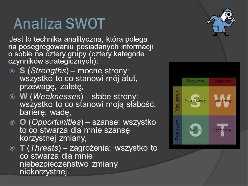 Analiza SWOT Jest to technika analityczna, która polega na posegregowaniu posiadanych informacji o sobie na cztery grupy (cztery kategorie czynników s
