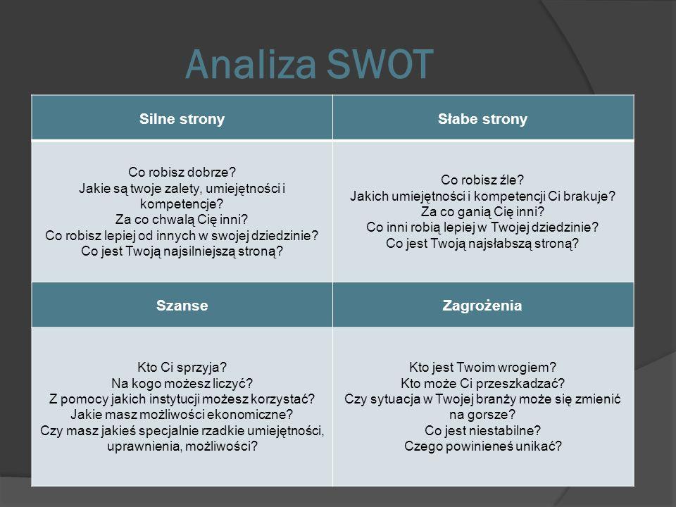 Analiza SWOT Silne stronySłabe strony Co robisz dobrze? Jakie są twoje zalety, umiejętności i kompetencje? Za co chwalą Cię inni? Co robisz lepiej od