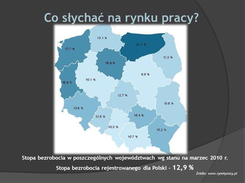 Co słychać na rynku pracy? Stopa bezrobocia w poszczególnych województwach wg stanu na marzec 2010 r. Stopa bezrobocia rejestrowanego dla Polski – 12,