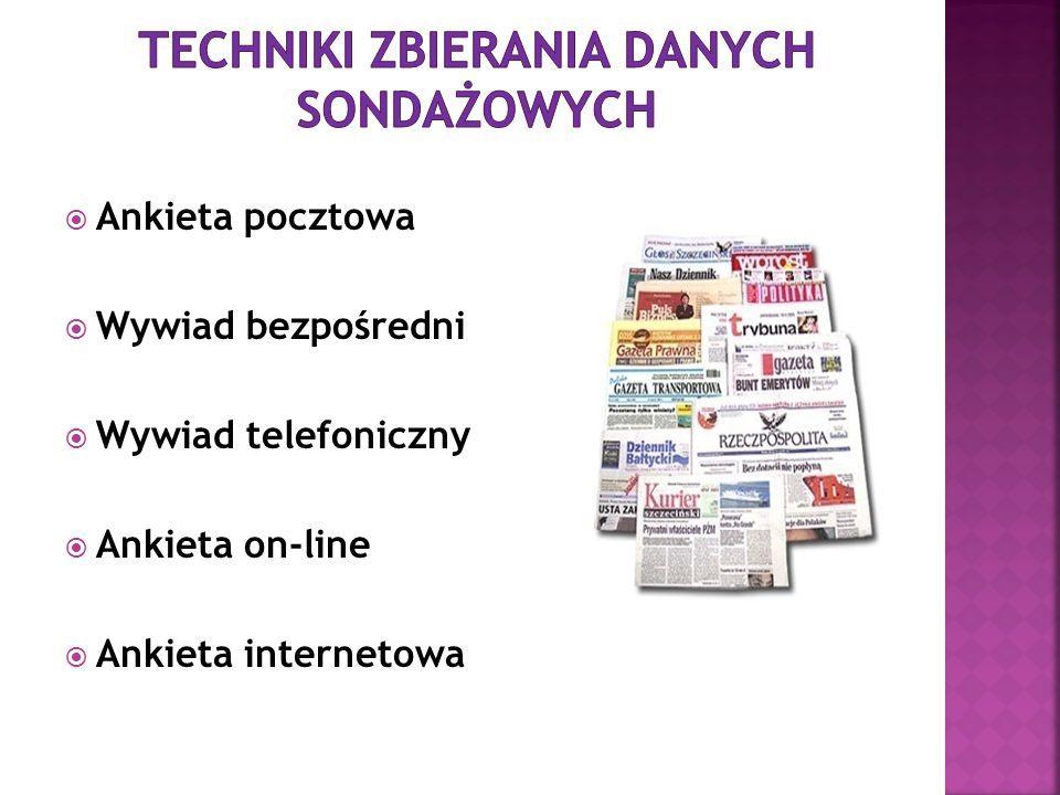 Ankieta pocztowa Wywiad bezpośredni Wywiad telefoniczny Ankieta on-line Ankieta internetowa