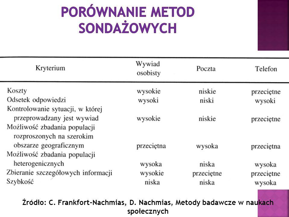 Źródło: C. Frankfort-Nachmias, D. Nachmias, Metody badawcze w naukach społecznych