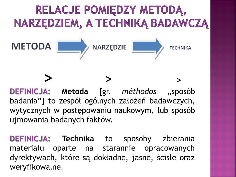 DEFINICJA: DEFINICJA: Metoda [gr.