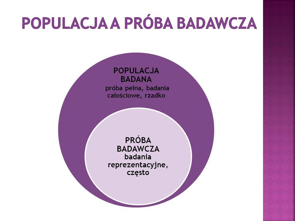 POPULACJA BADANA próba pełna, badania całościowe, rzadko PRÓBA BADAWCZA badania reprezentacyjne, często