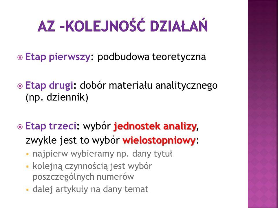 Etap pierwszy: podbudowa teoretyczna Etap drugi: dobór materiału analitycznego (np. dziennik) jednostek analizy Etap trzeci: wybór jednostek analizy,