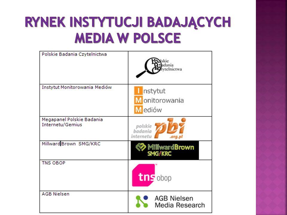 Najbardziej opiniotwórcze media w Polsce – IMM Najbardziej opiniotwórcze media w Polsce – IMM Czytelnictwo w Polsce – PBC Czytelnictwo w Polsce – PBC Profile czytelników – PBC Profile czytelników – PBC Megapanel – PBI/Gemius Megapanel – PBI/Gemius Polskie badania czytelnictwa – Millward Brown SMG/KRC Polskie badania czytelnictwa – Millward Brown SMG/KRC Telemetria – TNS OBOP Telemetria – TNS OBOP RadioTrack - Millward Brown SMG/KRC RadioTrack - Millward Brown SMG/KRC Nieslen Audience Measurement – AGB Nieslen Media Research Nieslen Audience Measurement – AGB Nieslen Media Research