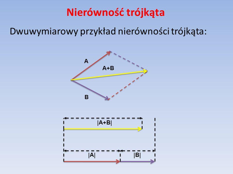 Nierówność trójkąta Dwuwymiarowy przykład nierówności trójkąta: A B A+B |A||B| |A+B|