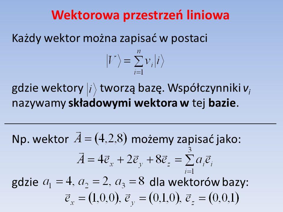Wektorowa przestrzeń liniowa Iloczyn skalarny Aksjomaty: 1) (symetria sprzężenia), 2) (dodatnia określoność), 3) (liniowość względem ketów) Np.: Iloczyn skalarny wektorów: