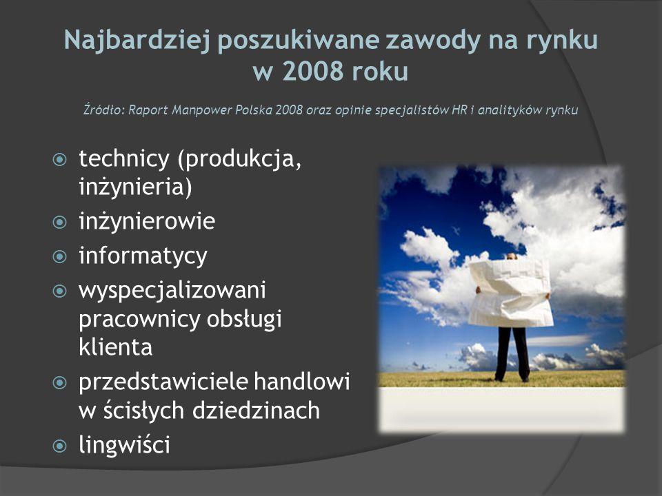 Najbardziej poszukiwane zawody na rynku w 2008 roku Źródło: Raport Manpower Polska 2008 oraz opinie specjalistów HR i analityków rynku technicy (produ