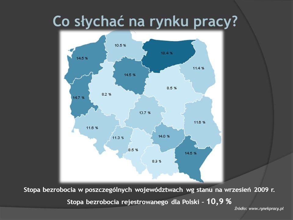 Co słychać na rynku pracy? Stopa bezrobocia w poszczególnych województwach wg stanu na wrzesień 2009 r. Stopa bezrobocia rejestrowanego dla Polski – 1