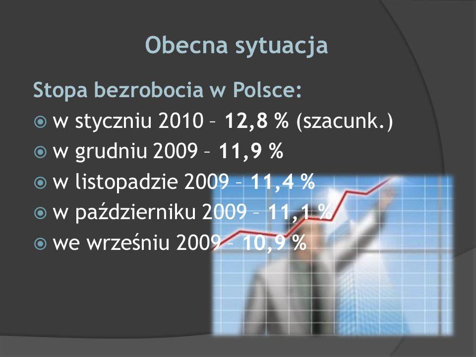 Obecna sytuacja Stopa bezrobocia w Polsce: w styczniu 2010 – 12,8 % (szacunk.) w grudniu 2009 – 11,9 % w listopadzie 2009 – 11,4 % w październiku 2009