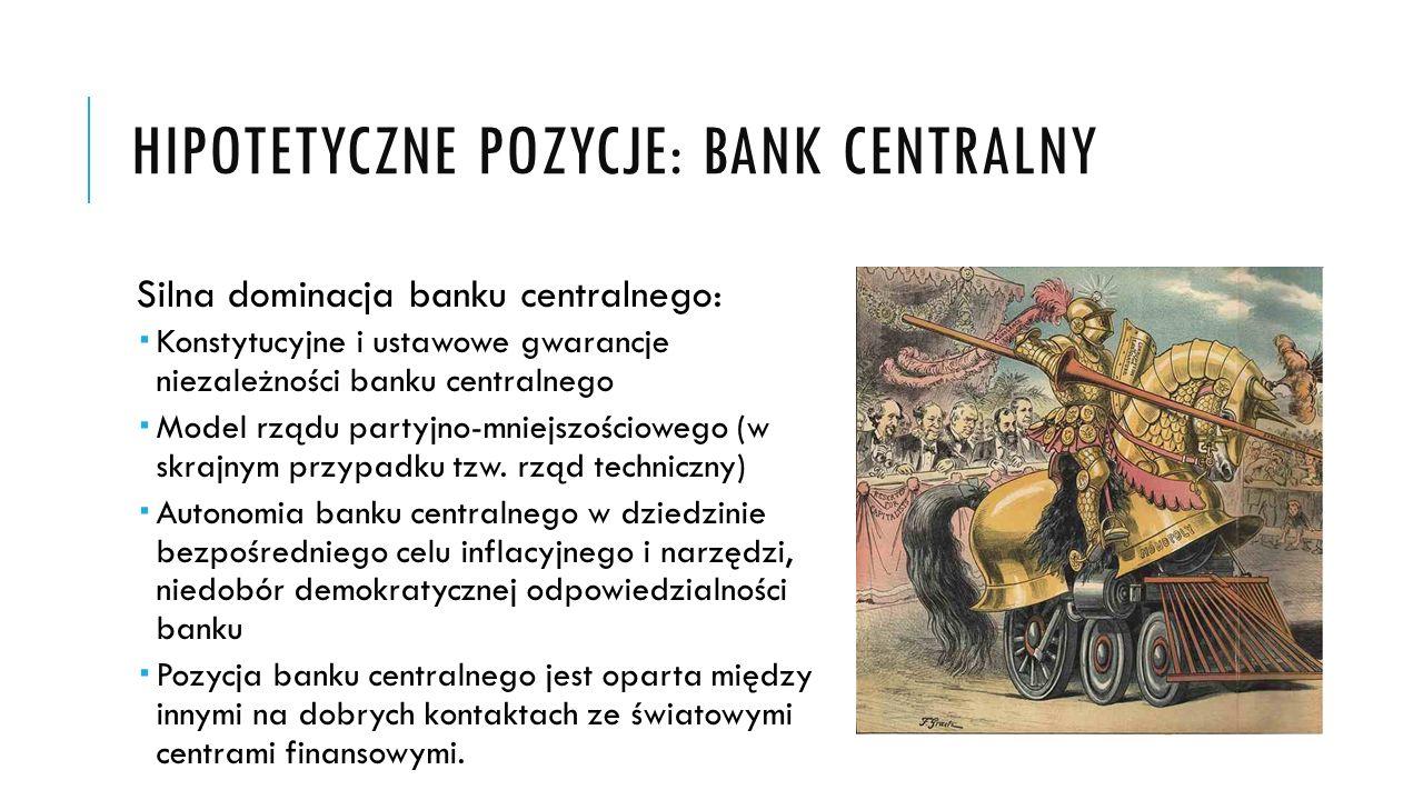 HIPOTETYCZNE POZYCJE: RZĄD Słaba dominacja Rządu: Regulacje prawne upoważniają rząd do ustalania celu polityki banku centralnego Model rządu partyjnego uwikłanego w parlamentarny cykl polityczny Przewaga odpowiedzialności nad niezależnością banku centralnego w zakresie instrumentów W średnim okresie pozycja banku centralnego jest osłabiona przez globalną niepewność monetarną