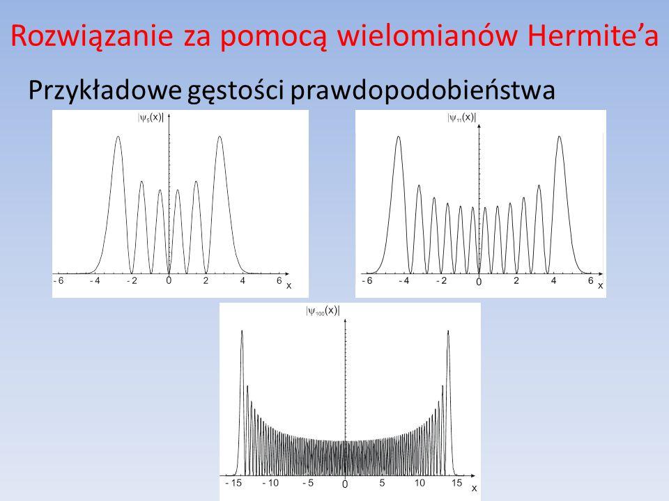 Rozwiązanie za pomocą wielomianów Hermitea Przykładowe gęstości prawdopodobieństwa