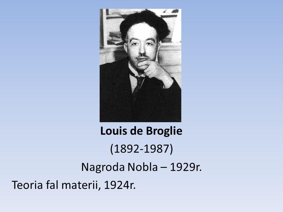 Louis de Broglie (1892-1987) Nagroda Nobla – 1929r. Teoria fal materii, 1924r.