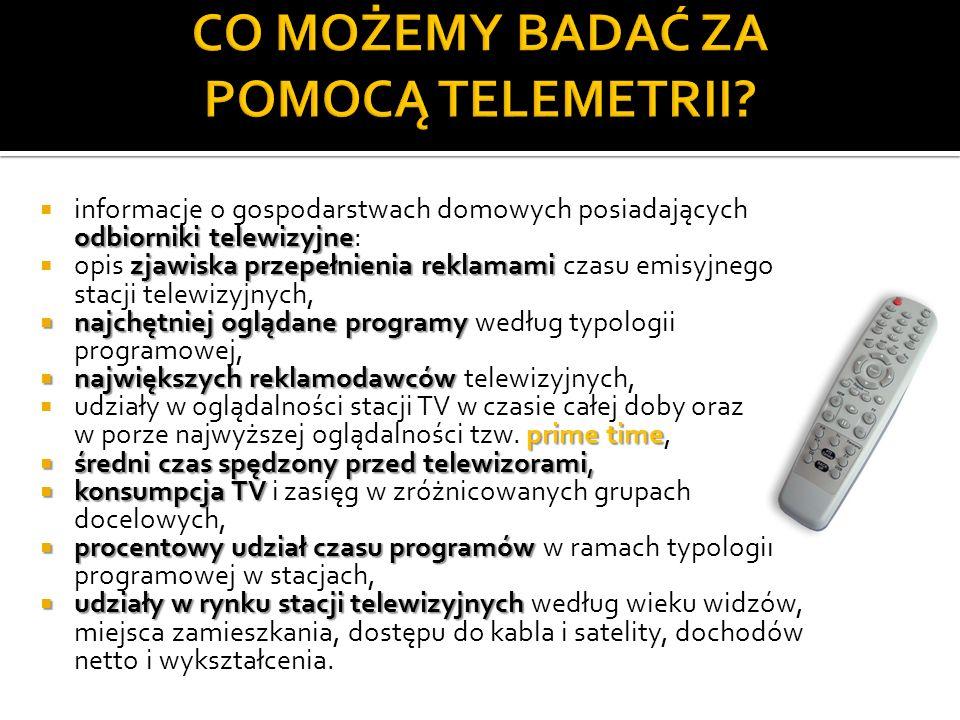 odbiorniki telewizyjne informacje o gospodarstwach domowych posiadających odbiorniki telewizyjne: zjawiska przepełnienia reklamami opis zjawiska przep