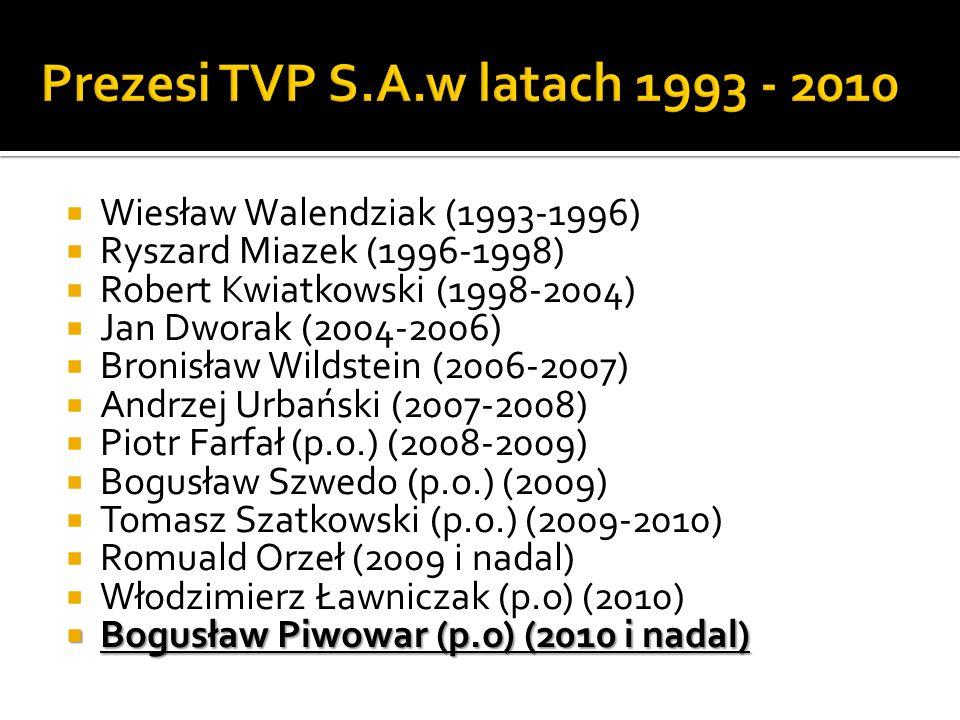 Wiesław Walendziak (1993-1996) Ryszard Miazek (1996-1998) Robert Kwiatkowski (1998-2004) Jan Dworak (2004-2006) Bronisław Wildstein (2006-2007) Andrze