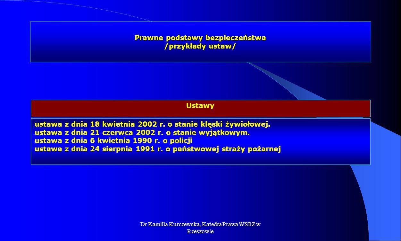 Dr Kamilla Kurczewska, Katedra Prawa WSIiZ w Rzeszowie Prawne podstawy bezpieczeństwa /przykłady ustaw/ ustawa z dnia 18 kwietnia 2002 r. o stanie klę