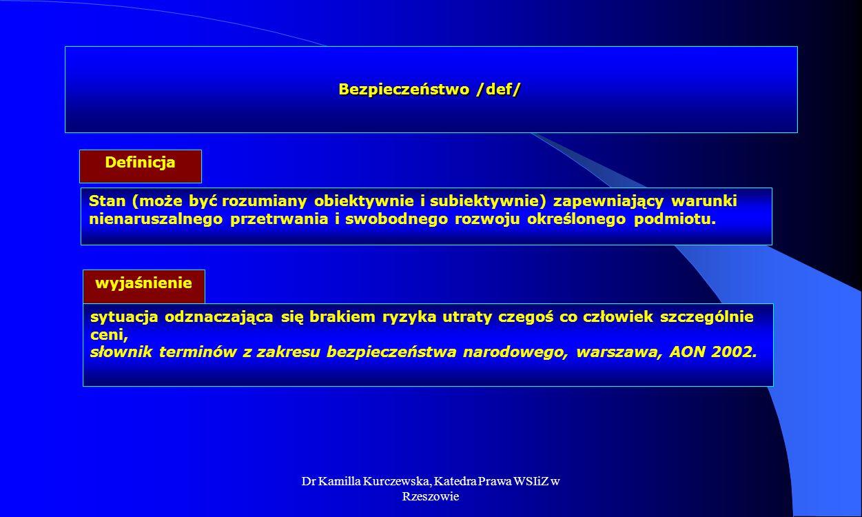 Dr Kamilla Kurczewska, Katedra Prawa WSIiZ w Rzeszowie Bezpieczeństwo /def/ Stan (może być rozumiany obiektywnie i subiektywnie) zapewniający warunki