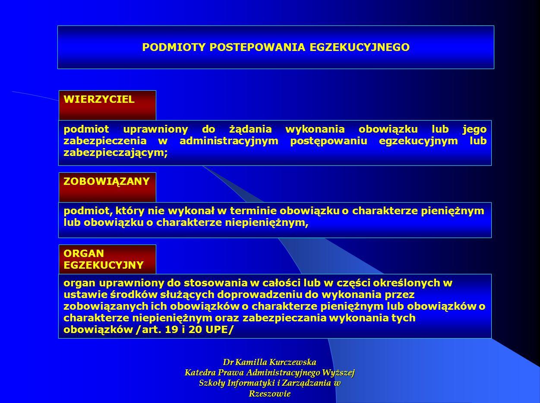 PODMIOTY POSTEPOWANIA EGZEKUCYJNEGO podmiot uprawniony do żądania wykonania obowiązku lub jego zabezpieczenia w administracyjnym postępowaniu egzekucy