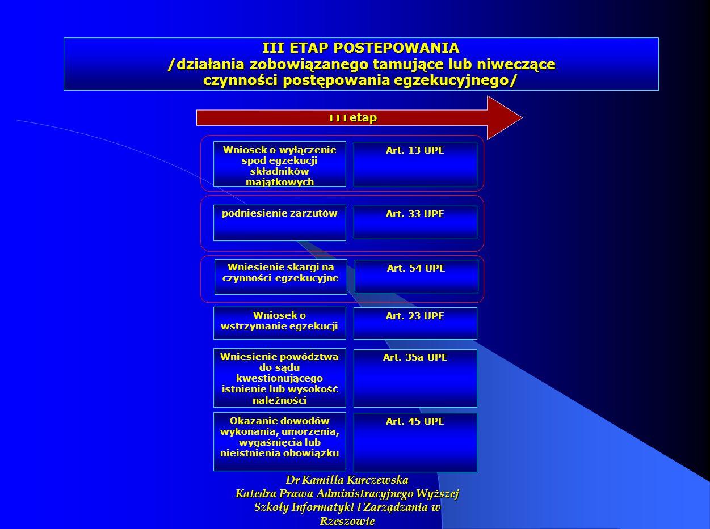 III ETAP POSTEPOWANIA /działania zobowiązanego tamujące lub niweczące czynności postępowania egzekucyjnego/ I I I etap podniesienie zarzutów Wniesieni