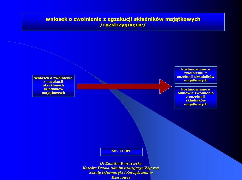 wniosek o zwolnienie z egzekucji składników majątkowych /rozstrzygnięcie/ Wniosek o zwolnienie z egzekucji określonych składników majątkowych Postanow