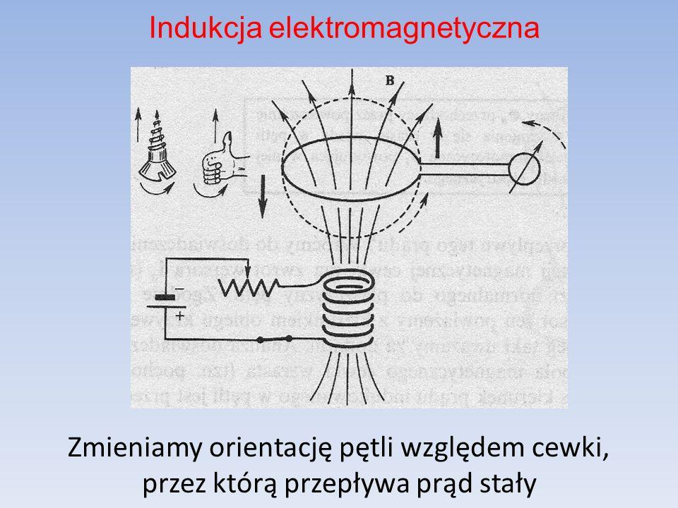 Zmieniamy orientację pętli względem cewki, przez którą przepływa prąd stały Indukcja elektromagnetyczna