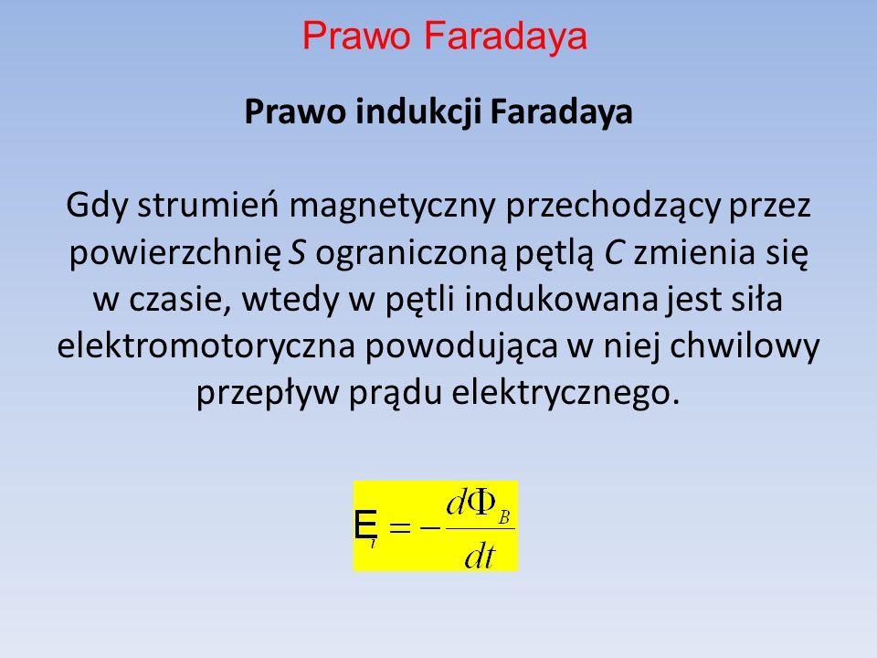 Prawo indukcji Faradaya Gdy strumień magnetyczny przechodzący przez powierzchnię S ograniczoną pętlą C zmienia się w czasie, wtedy w pętli indukowana