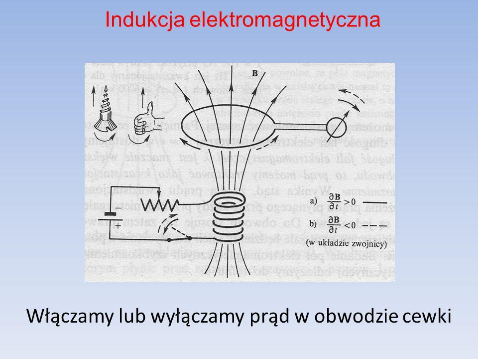 Włączamy lub wyłączamy prąd w obwodzie cewki Indukcja elektromagnetyczna