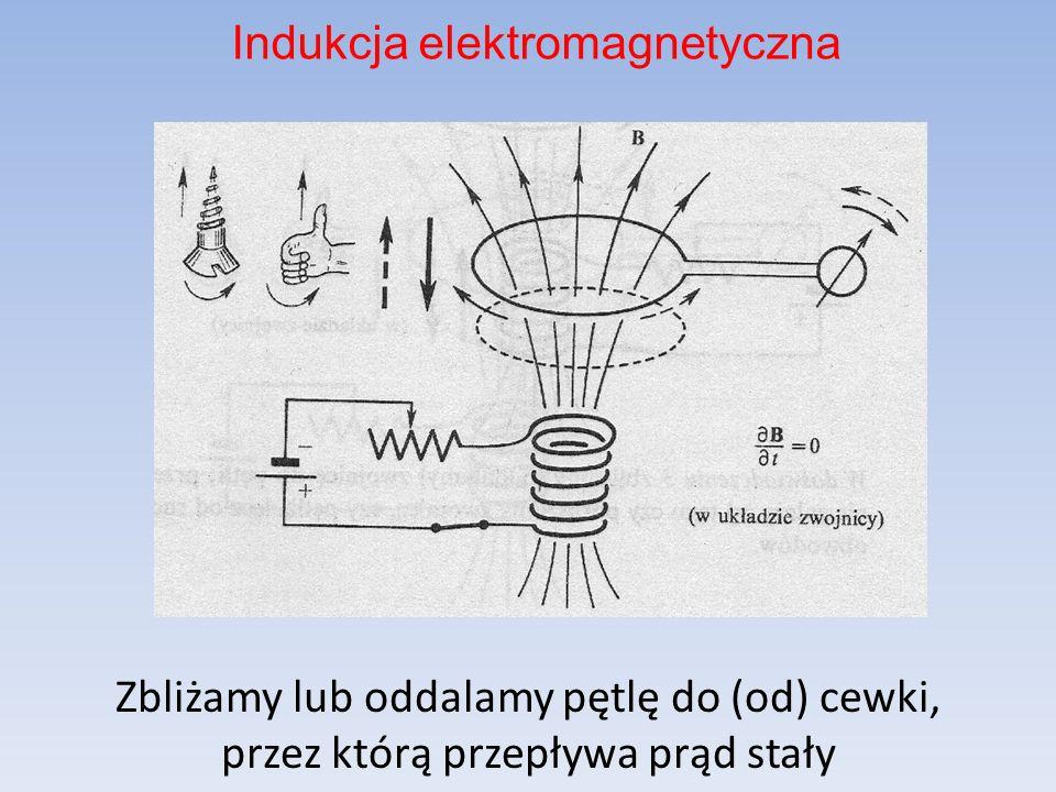 Zbliżamy lub oddalamy do (od) pętli cewkę, przez którą przepływa prąd stały Indukcja elektromagnetyczna