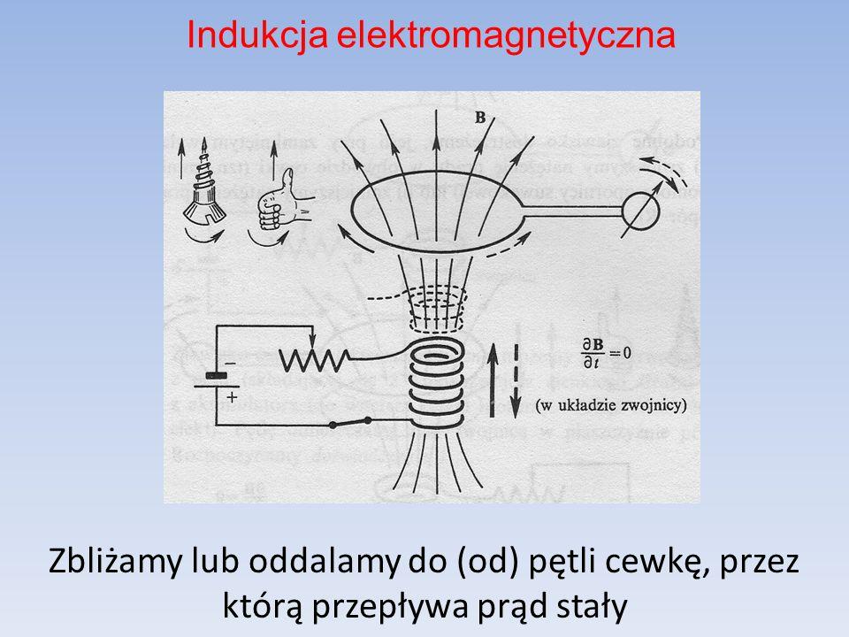 Zmieniamy kształt pętli (w polu cewki, przez którą przepływa prąd stały) Indukcja elektromagnetyczna