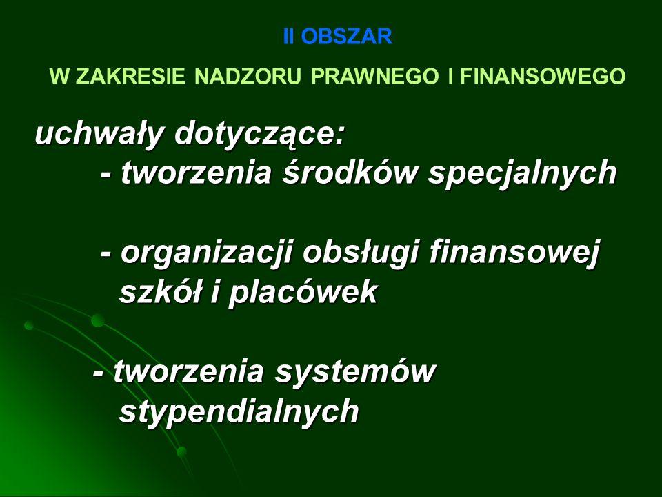uchwały dotyczące: - tworzenia środków specjalnych - organizacji obsługi finansowej szkół i placówek - tworzenia systemów stypendialnych II OBSZAR W ZAKRESIE NADZORU PRAWNEGO I FINANSOWEGO
