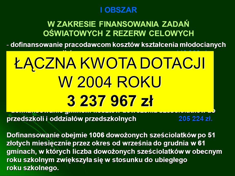 Podstawa prawna: Rozporządzenie Rady Ministrów z dnia 2 października 2001 roku w sprawie szczegółowych zasad finansowania inwestycji z budżetu państwa (Dz.U.