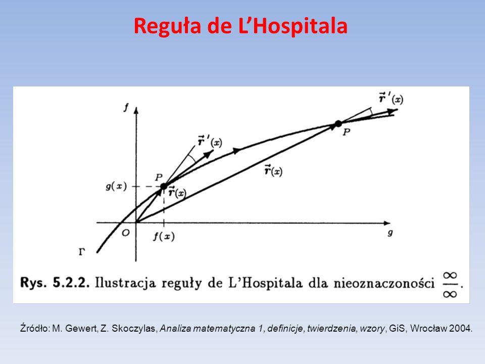 Reguła de LHospitala Źródło: M. Gewert, Z. Skoczylas, Analiza matematyczna 1, definicje, twierdzenia, wzory, GiS, Wrocław 2004.
