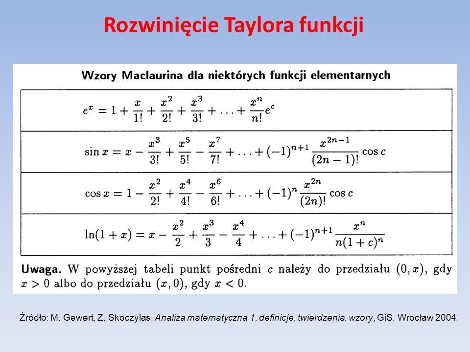 Rozwinięcie Taylora funkcji Źródło: M. Gewert, Z. Skoczylas, Analiza matematyczna 1, definicje, twierdzenia, wzory, GiS, Wrocław 2004.