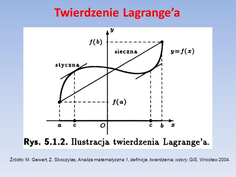 Twierdzenie Lagrangea Źródło: M. Gewert, Z. Skoczylas, Analiza matematyczna 1, definicje, twierdzenia, wzory, GiS, Wrocław 2004.
