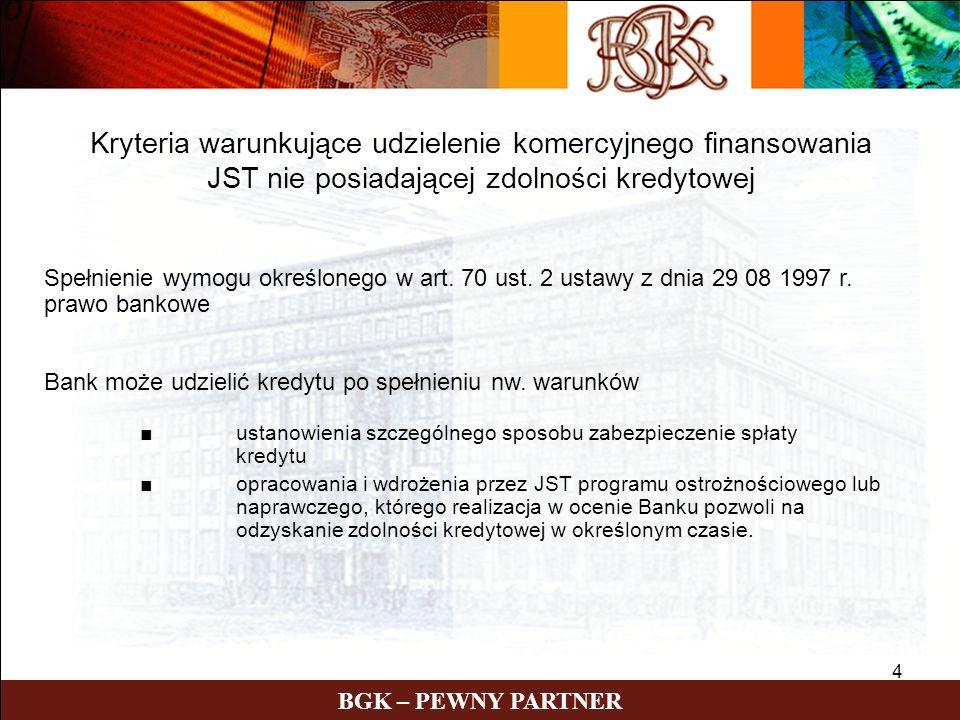 5 BGK – PEWNY PARTNER Elementy programu ostrożnościowego lub naprawczego JST 1.Analiza przeszłej i bieżącej sytuacji ekonomiczno – finansowej w celu zidentyfikowania przyczyn utraty zdolności kredytowej.