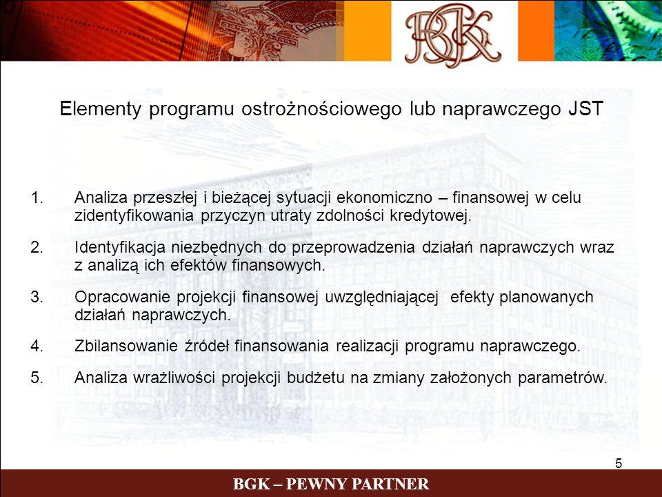 6 BGK – PEWNY PARTNER Departament Finansowania Projektów Inwestycyjnych Wojciech Gonet (0 22) 596-596-4 wojciech.gonet@bgk.com.pl Krzysztof Załęgowski (0 22) 596-596-0 krzysztof.zalegowski@bgk.com.plrzysztof.zalegowski@bgk.com.pl
