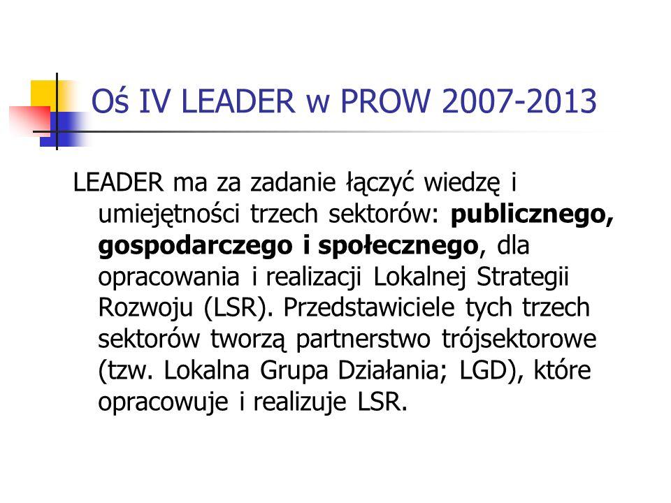 Oś IV LEADER w PROW 2007-2013 LEADER ma za zadanie łączyć wiedzę i umiejętności trzech sektorów: publicznego, gospodarczego i społecznego, dla opracowania i realizacji Lokalnej Strategii Rozwoju (LSR).