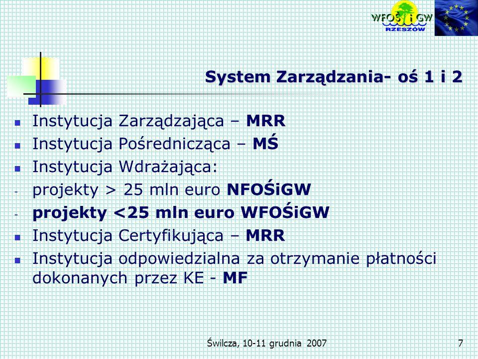 Świlcza, 10-11 grudnia 20077 System Zarządzania- oś 1 i 2 Instytucja Zarządzająca – MRR Instytucja Pośrednicząca – MŚ Instytucja Wdrażająca: - projekty > 25 mln euro NFOŚiGW - projekty <25 mln euro WFOŚiGW Instytucja Certyfikująca – MRR Instytucja odpowiedzialna za otrzymanie płatności dokonanych przez KE - MF