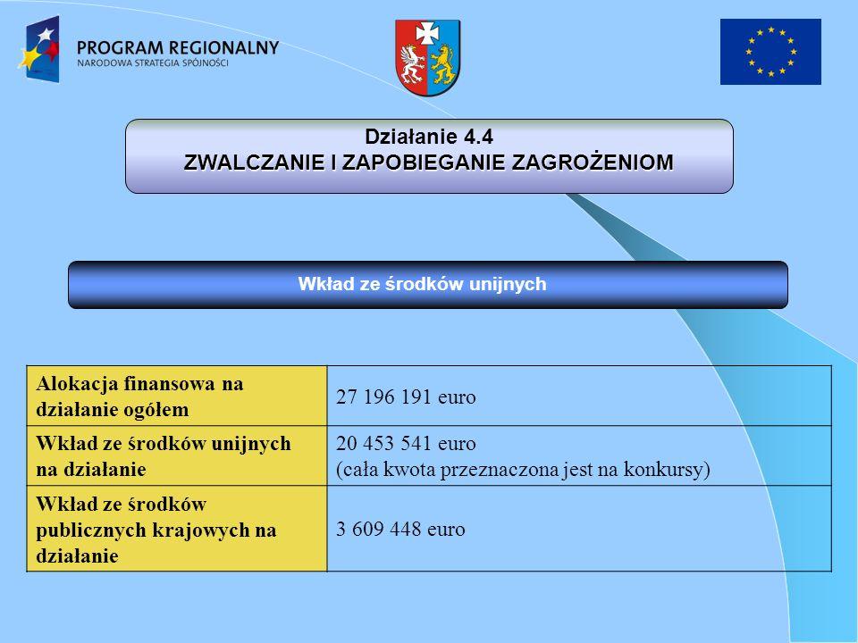 Wkład ze środków unijnych Działanie 4.4 ZWALCZANIE I ZAPOBIEGANIE ZAGROŻENIOM Alokacja finansowa na działanie ogółem 27 196 191 euro Wkład ze środków unijnych na działanie 20 453 541 euro (cała kwota przeznaczona jest na konkursy) Wkład ze środków publicznych krajowych na działanie 3 609 448 euro