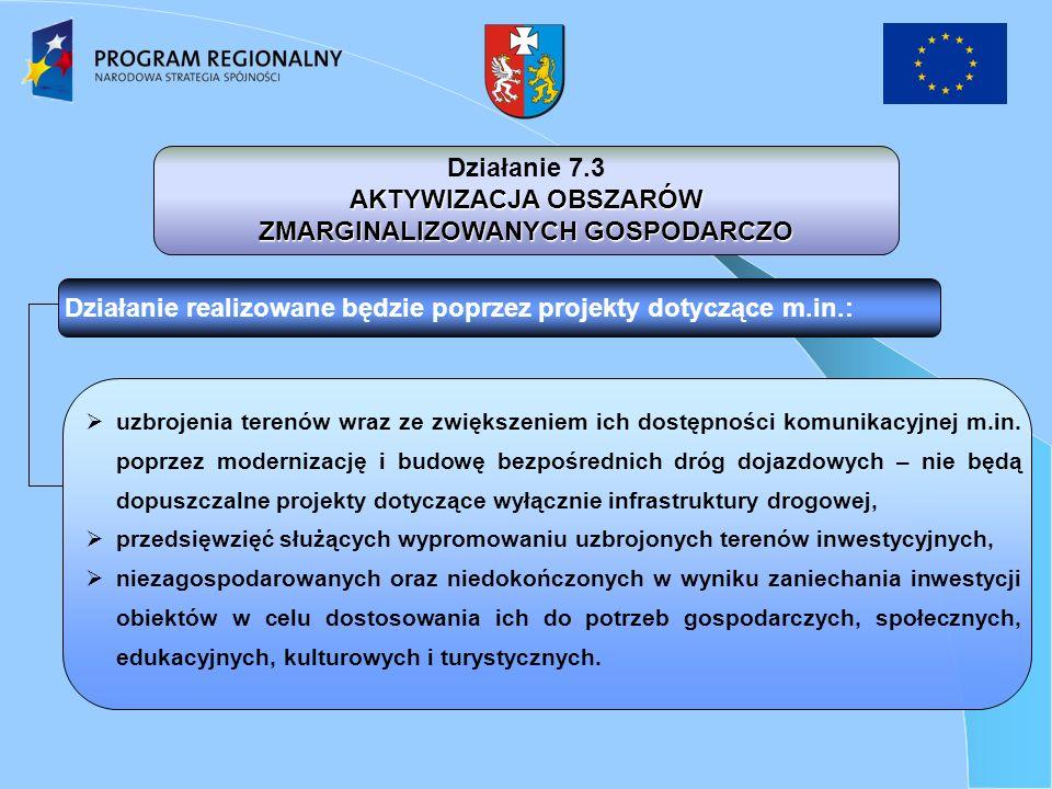 Działanie 7.3 AKTYWIZACJA OBSZARÓW ZMARGINALIZOWANYCH GOSPODARCZO Działanie realizowane będzie poprzez projekty dotyczące m.in.: uzbrojenia terenów wraz ze zwiększeniem ich dostępności komunikacyjnej m.in.