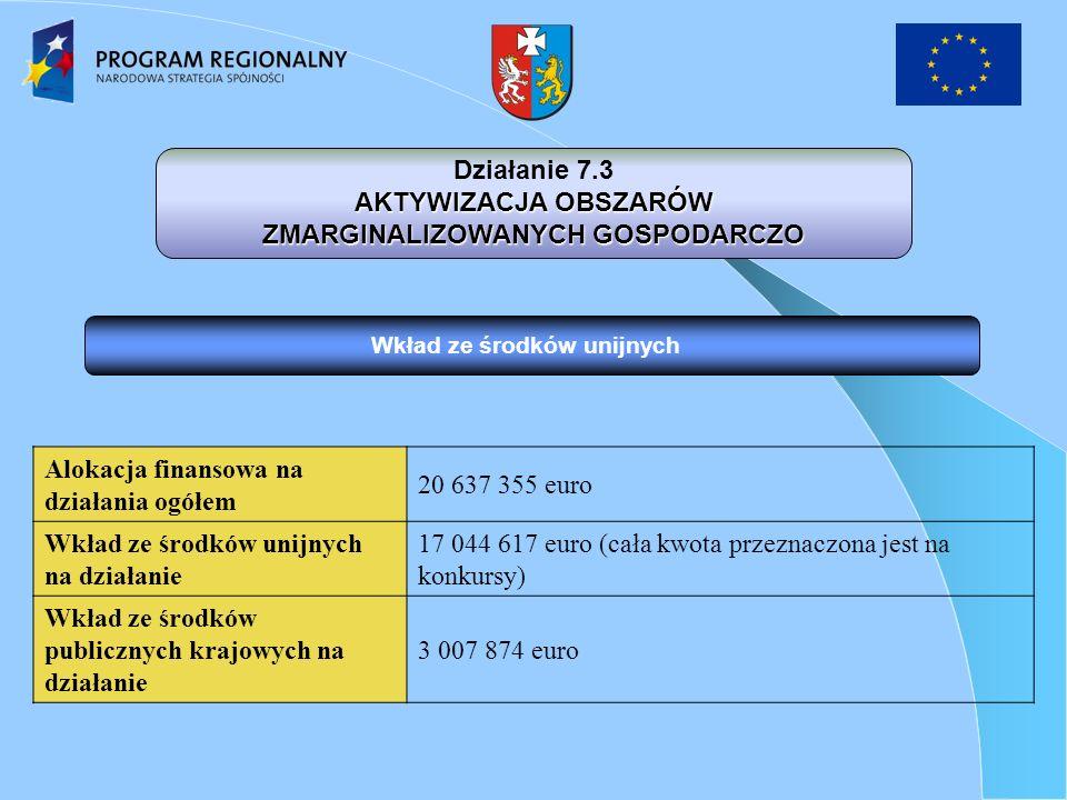 Wkład ze środków unijnych Działanie 7.3 AKTYWIZACJA OBSZARÓW ZMARGINALIZOWANYCH GOSPODARCZO Alokacja finansowa na działania ogółem 20 637 355 euro Wkład ze środków unijnych na działanie 17 044 617 euro (cała kwota przeznaczona jest na konkursy) Wkład ze środków publicznych krajowych na działanie 3 007 874 euro
