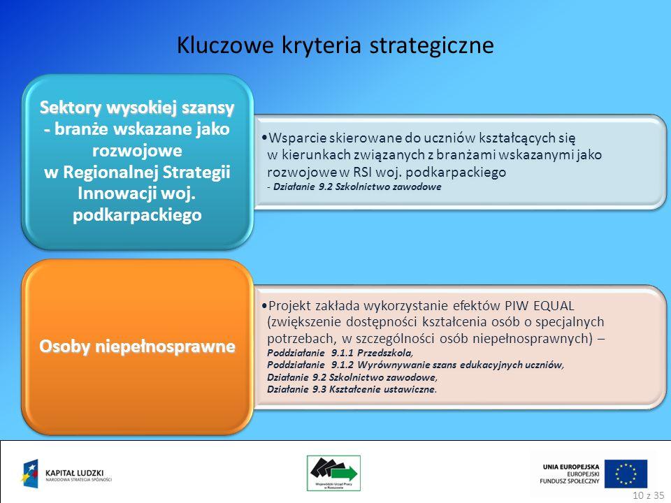 Kluczowe kryteria strategiczne 10 Wsparcie skierowane do uczniów kształcących się w kierunkach związanych z branżami wskazanymi jako rozwojowe w RSI woj.