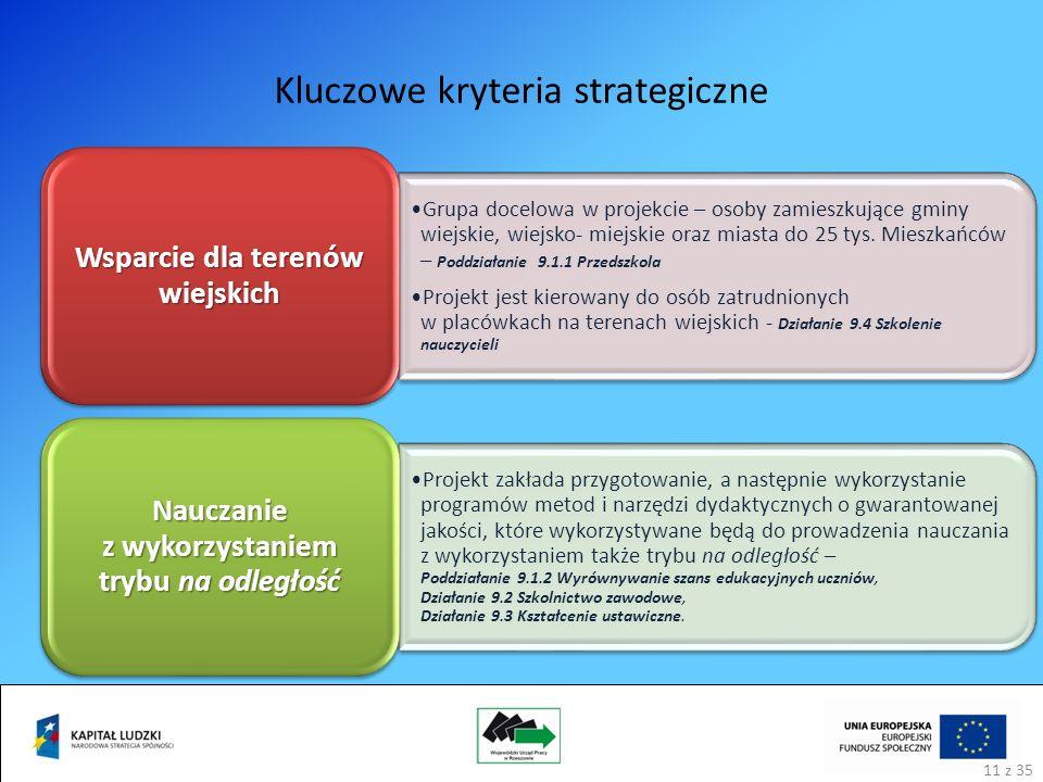 Kluczowe kryteria strategiczne 11 Grupa docelowa w projekcie – osoby zamieszkujące gminy wiejskie, wiejsko- miejskie oraz miasta do 25 tys.