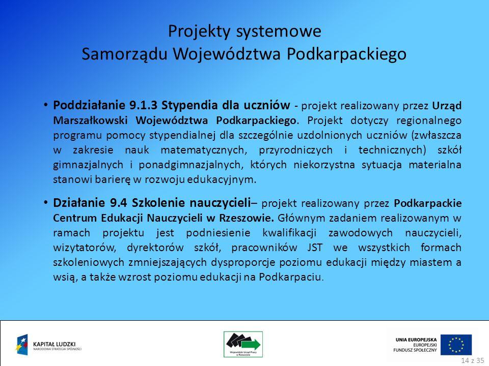 Projekty systemowe Samorządu Województwa Podkarpackiego Poddziałanie 9.1.3 Stypendia dla uczniów - projekt realizowany przez Urząd Marszałkowski Województwa Podkarpackiego.