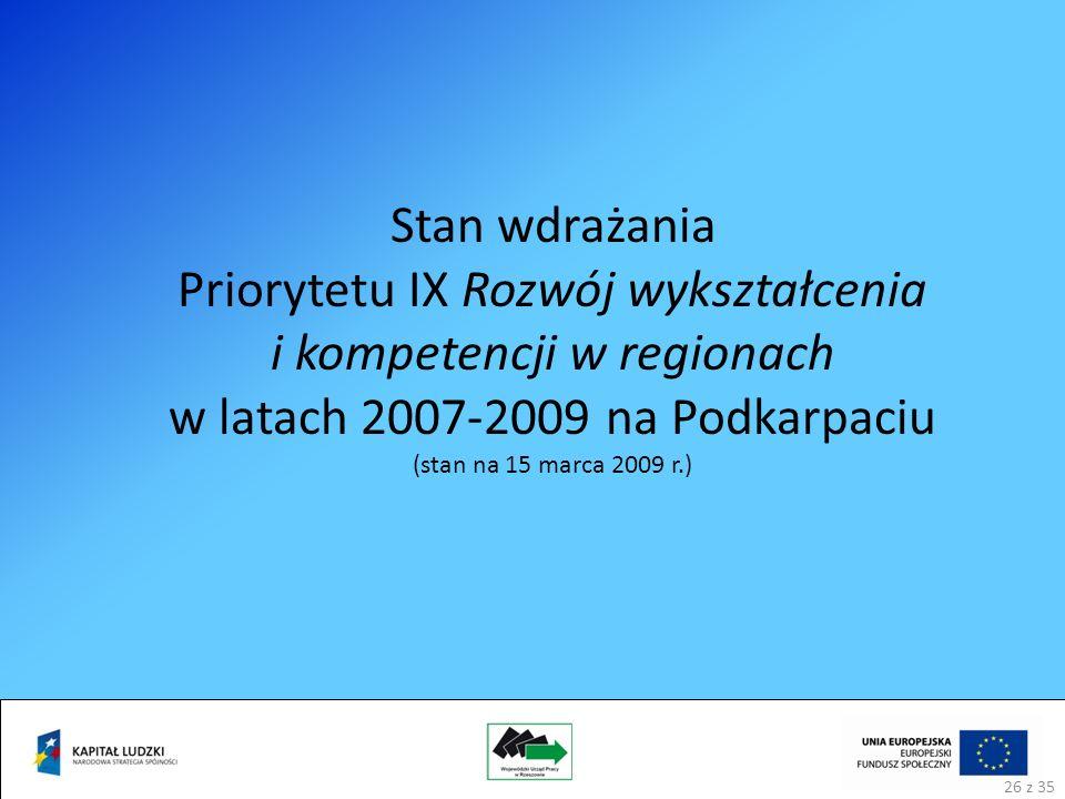 Stan wdrażania Priorytetu IX Rozwój wykształcenia i kompetencji w regionach w latach 2007-2009 na Podkarpaciu (stan na 15 marca 2009 r.) 26 z 35