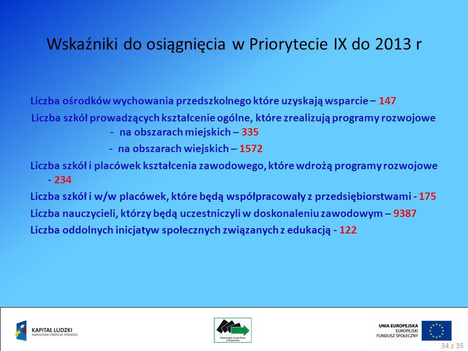 Wskaźniki do osiągnięcia w Priorytecie IX do 2013 r Liczba ośrodków wychowania przedszkolnego które uzyskają wsparcie – 147 Liczba szkół prowadzących kształcenie ogólne, które zrealizują programy rozwojowe - na obszarach miejskich – 335 - na obszarach wiejskich – 1572 Liczba szkół i placówek kształcenia zawodowego, które wdrożą programy rozwojowe - 234 Liczba szkół i w/w placówek, które będą współpracowały z przedsiębiorstwami - 175 Liczba nauczycieli, którzy będą uczestniczyli w doskonaleniu zawodowym – 9387 Liczba oddolnych inicjatyw społecznych związanych z edukacją - 122 34 z 35
