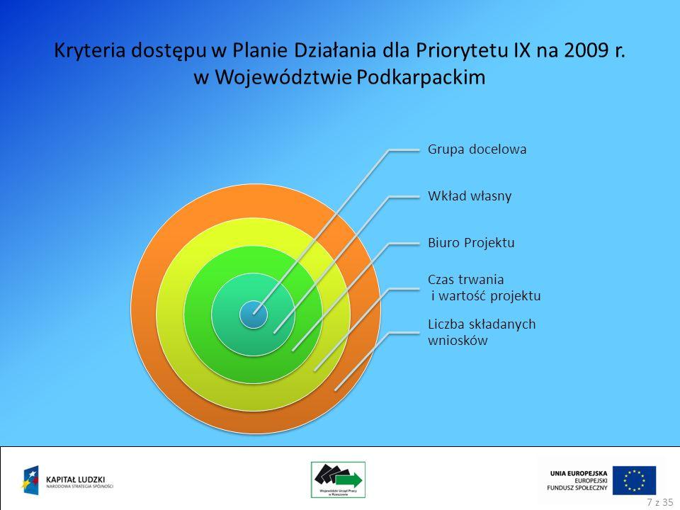 Kryteria dostępu w Planie Działania dla Priorytetu IX na 2009 r.