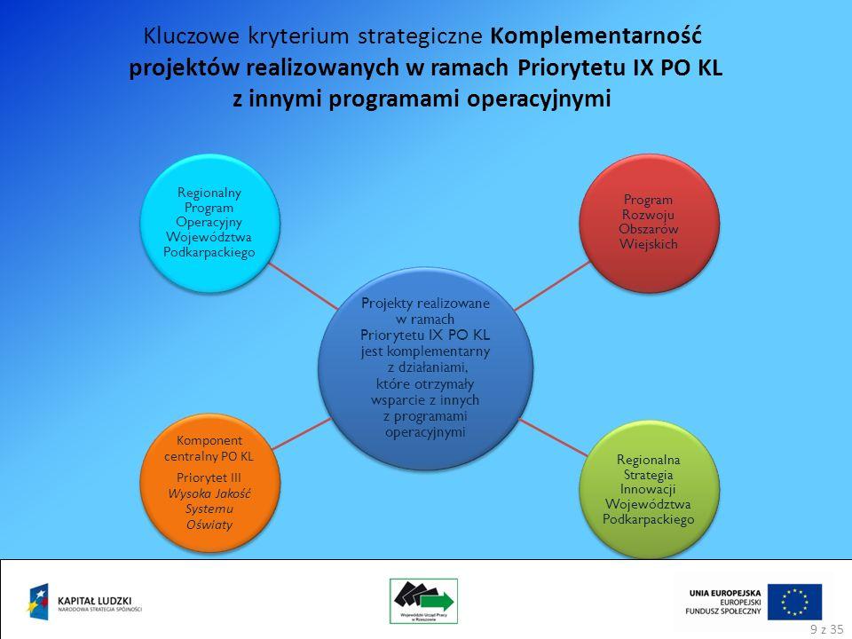Kluczowe kryterium strategiczne Komplementarność projektów realizowanych w ramach Priorytetu IX PO KL z innymi programami operacyjnymi Projekty realizowane w ramach Priorytetu IX PO KL jest komplementarny z działaniami, które otrzymały wsparcie z innych z programami operacyjnymi Program Rozwoju Obszarów Wiejskich Regionalna Strategia Innowacji Województwa Podkarpackiego Komponent centralny PO KL Priorytet III Wysoka Jakość Systemu Oświaty Regionalny Program Operacyjny Województwa Podkarpackiego 9 z 35